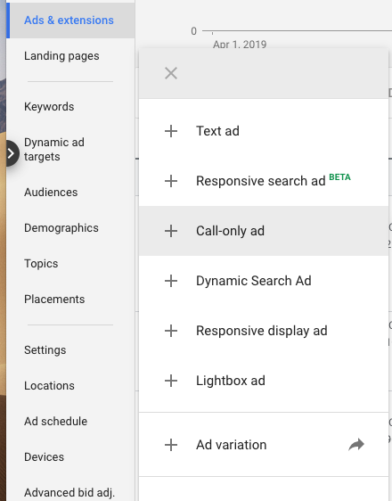 call only ad google ads